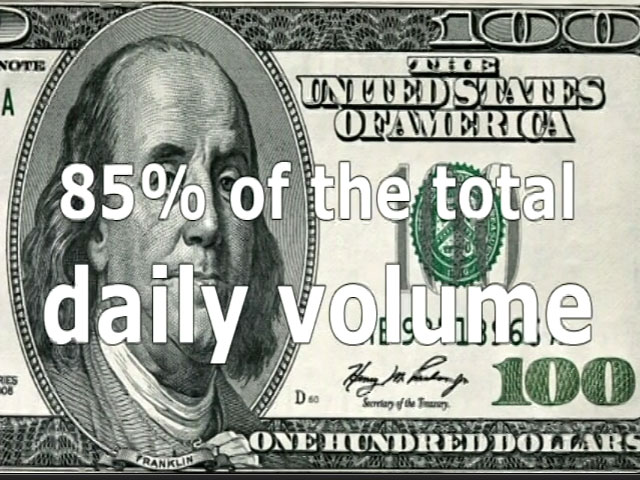 Forex US currency daily volume