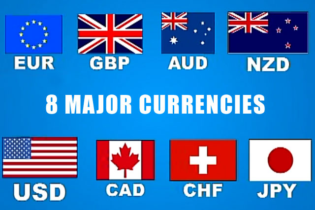 Major corporations participate in the Forex market