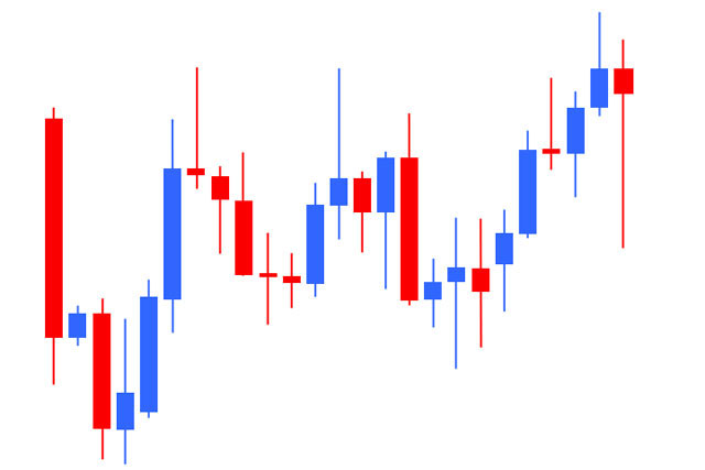 Forex japanese candlestick