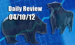 dailyreview 041012 Daily Forex Market Review 04/10/12