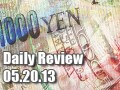 Daily Forex Market Review 05/20/13 (+47.5 pips)