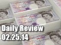 Daily Forex Market Review 02/25/14 (+63 pips)